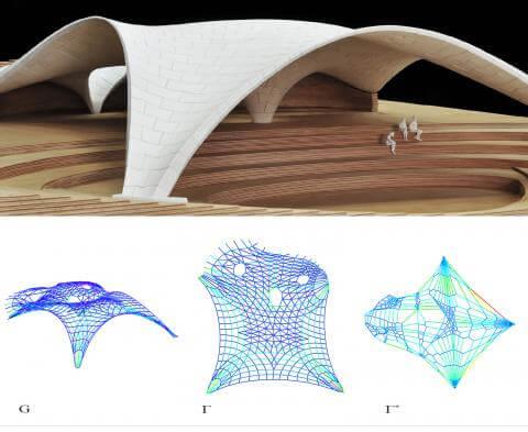 پلاگین rhinovault