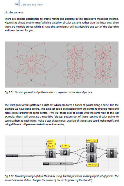 Algorithmic Modelling محمد خبازی