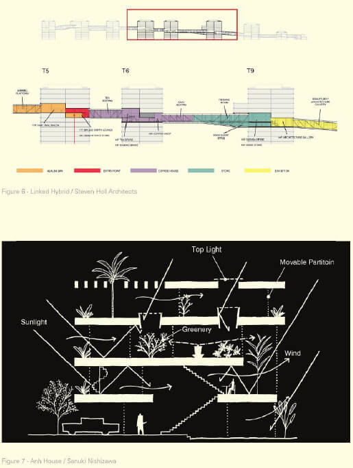 architecture diagram کتاب دیاگرام معماری