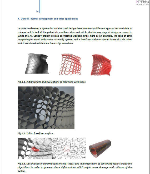 generative algorithms الگوهای مولد