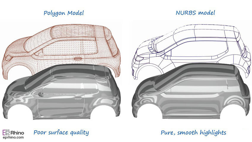 مدلسازی NURBS